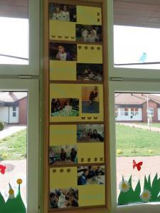 Nasze spojrzenie na pracę i działalność świetlicy szkolnej 19